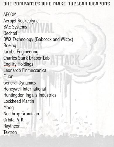 Companies Make NukesLIST