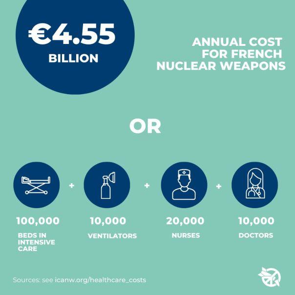 France spending
