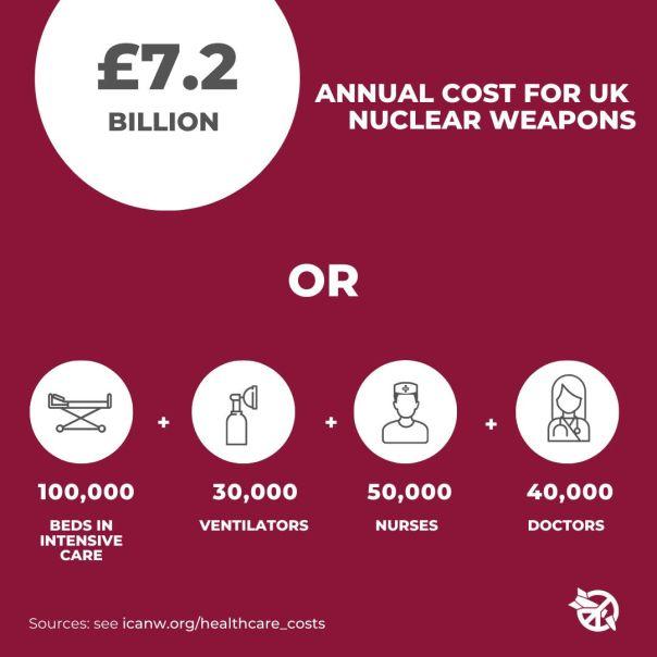 UK spending